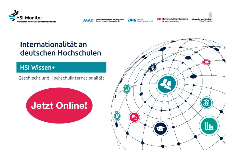 HSI-Wissen+