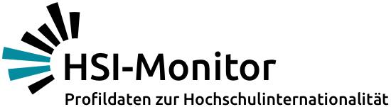 HSI Monitor